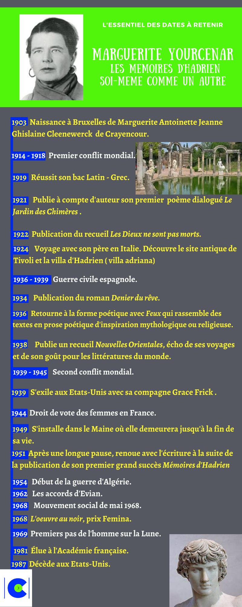 Chronologie Clapotee (3).png